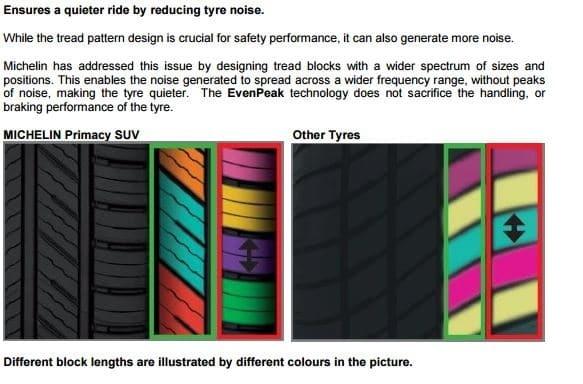 Резина Michelin Primacy SUV