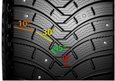 Зимние покрышки Michelin Latitude X-Ice North 2+