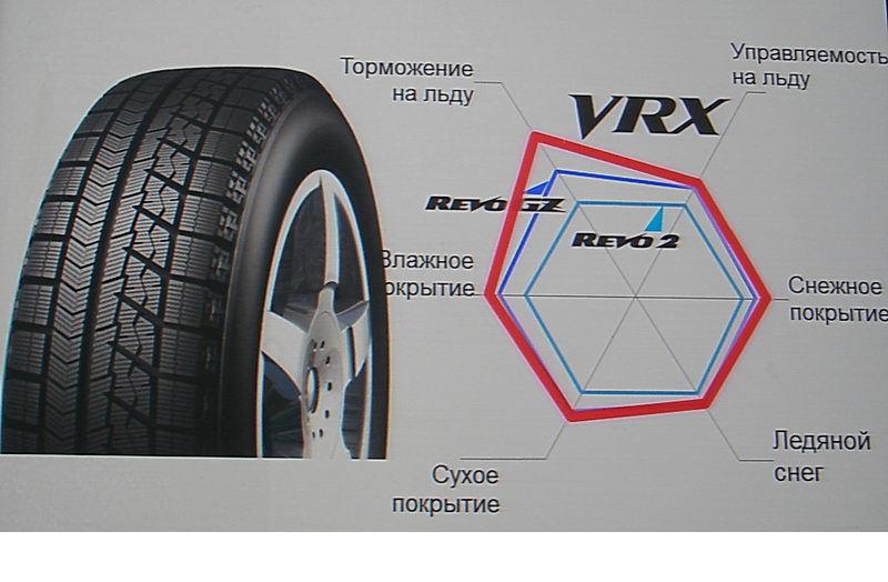 Зимние шины Bridgestone Blizzak VRX