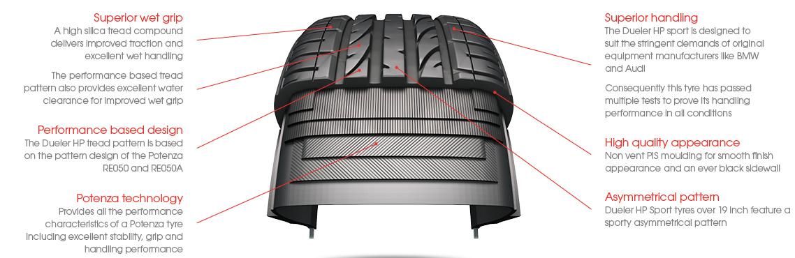 Летняя резина Bridgestone Dueler h/p sport