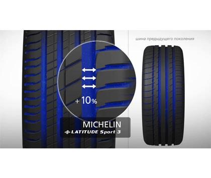 Скоростные шины Michelin Latitude Sport 3