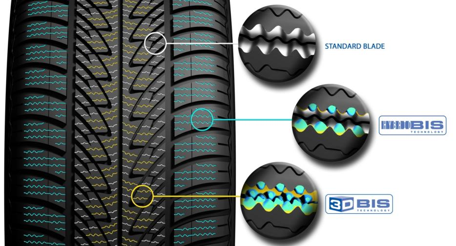 Аквадренаж Goodyear UltraGrip 8 Performance