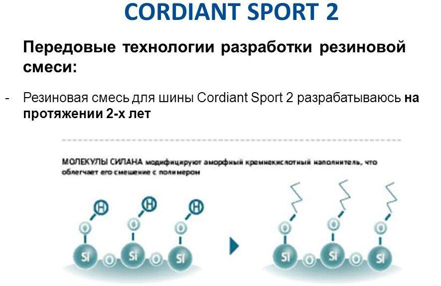 Резиновая смесь Cordiant Sport 2