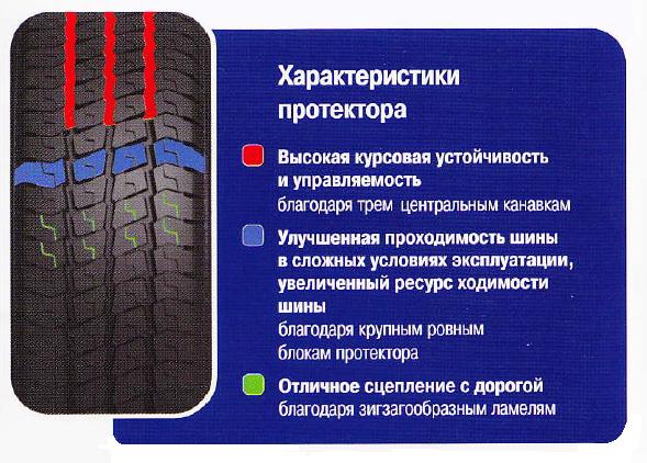 Протектор шины Cordiant Business CS501