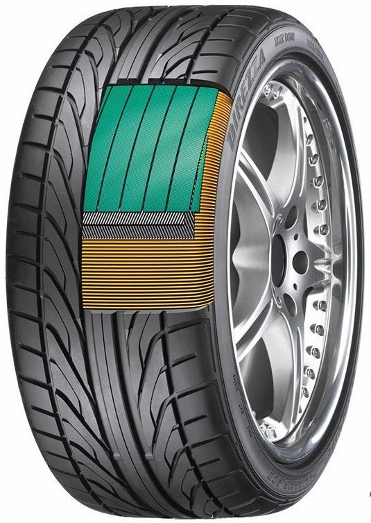 Резина Dunlop Direzza DZ101