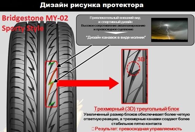 Протектор Bridgestone Sporty Style MY02
