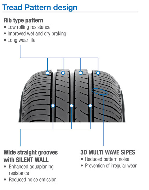 Протектор шины Toyo NanoEnergy 3