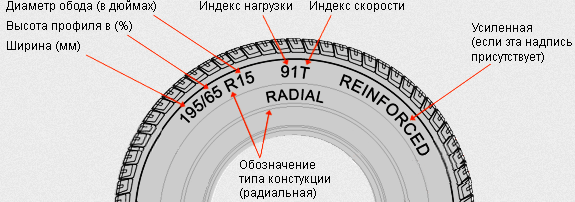 Ширина диска под ширину резины