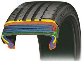 Структура резины Michelin Pilot Sport PS3