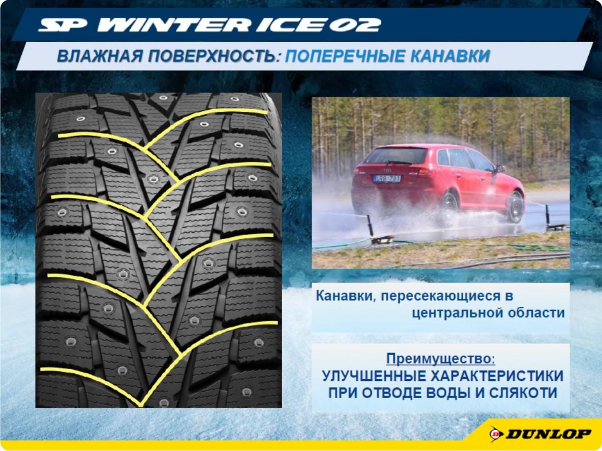 Зимняя резина Dunlop SP Winter ICE 02