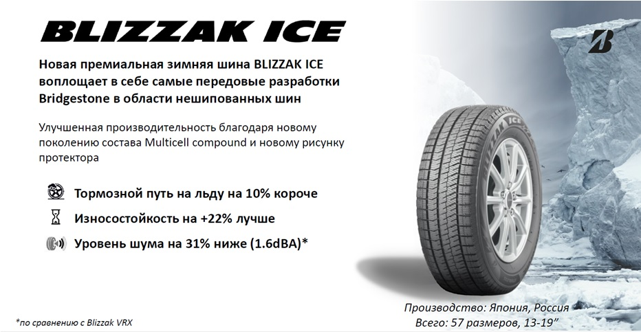 Резина Bridgestone Blizzak Ice