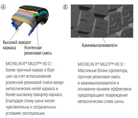 Резина Michelin X Multi HD D (ведущая ось)