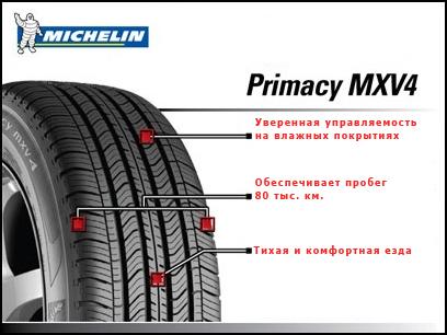 Резина Michelin Energy MXV4