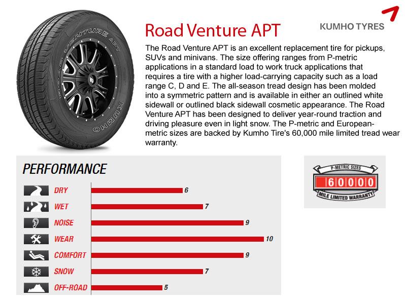 Резина Kumho Road Venture APT KL51