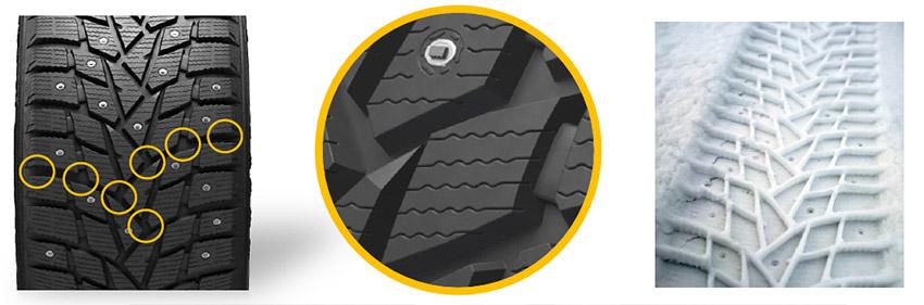 Ошиповка зимней шины Dunlop GrandTrek Ice 02