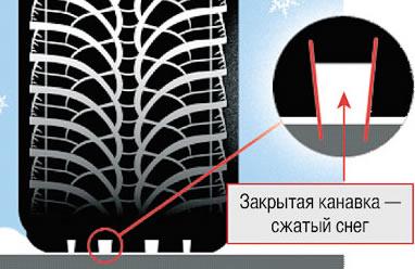 Зимняя резина Fulda Kristall Control HP