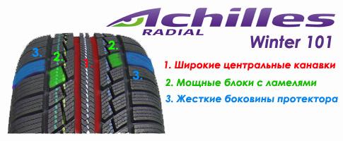 Резина Achilles Winter 101