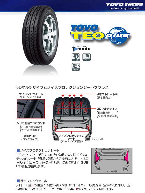 Резина Toyo Teo Plus