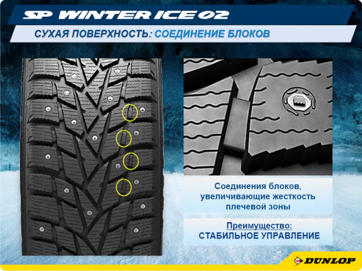 Шипы Dunlop SP Winter ICE 02