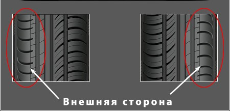 Асимметричные шины