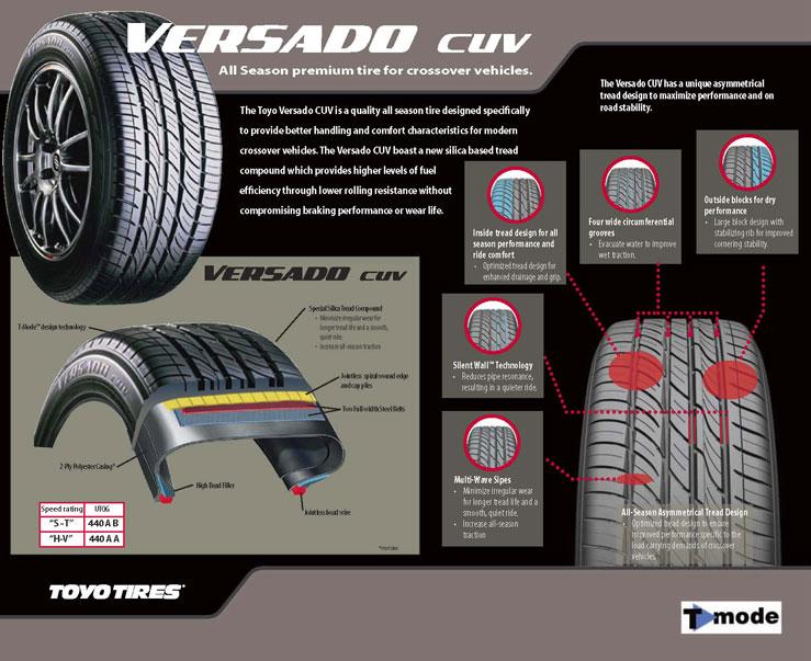 Резина Toyo Versado CUV