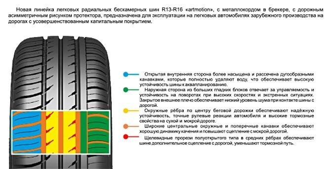 Резина Belshina Bel-256 Artmotion