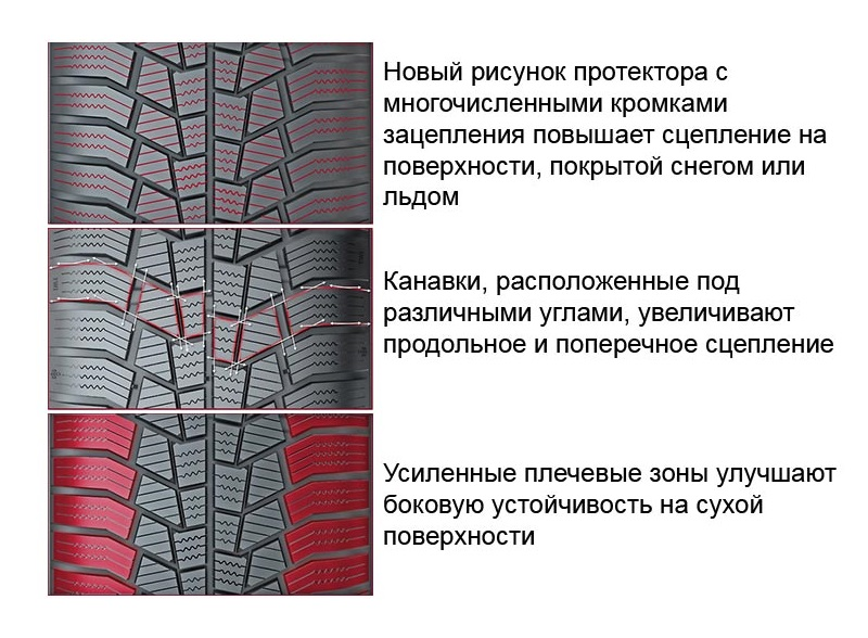 Резина General Tire Altimax Winter 3