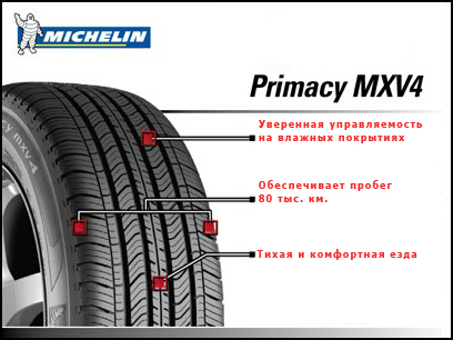 Резина Michelin Primacy MXV4