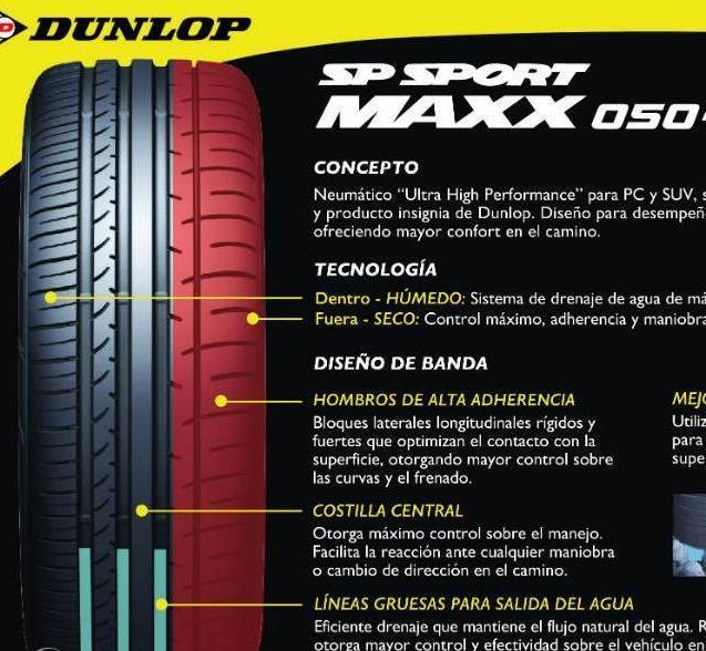 Резина Dunlop Sp Sport Maxx 050
