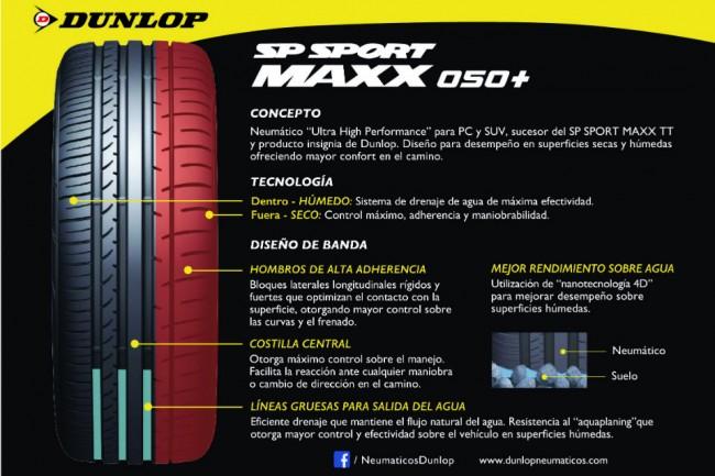 Резина Dunlop SP Sport Maxx 050+