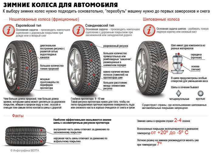 Зимние шины р19