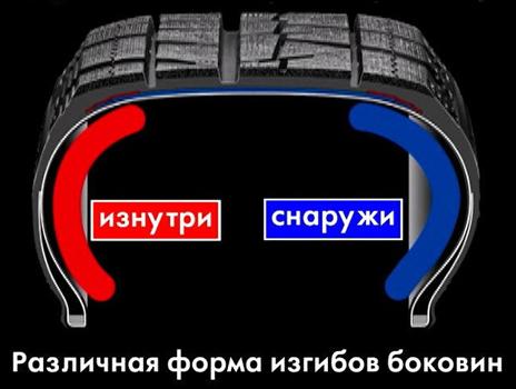 Контур зимней шины Bridgestone Blizzak REVO GZ