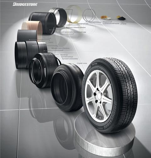 технологические разработки Bridgestone