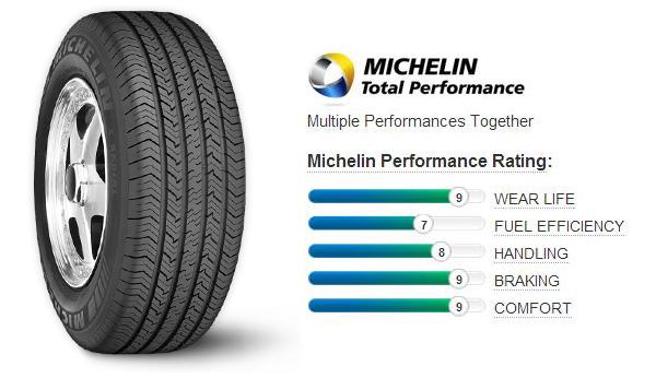 Резина Michelin X-Radial