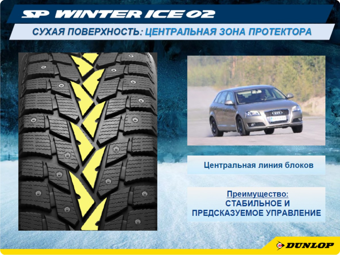 Зимние автошины Dunlop SP Winter ICE 02