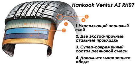 Резина Hankook Ventus RH07