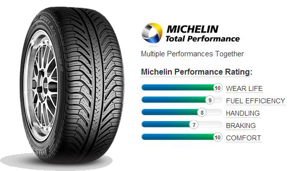 Резина Michelin Pilot Sport Plus A/S